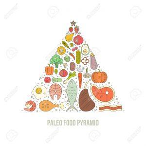 Organic & Paleo Items